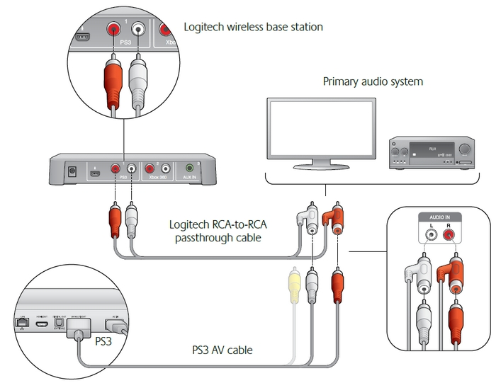 xbox 360 connection ports  diagrams  wiring diagram images
