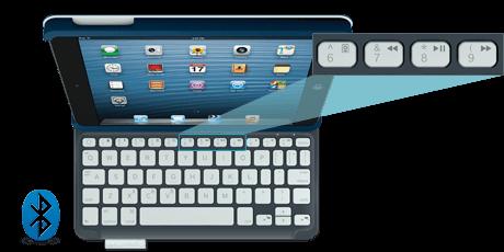 Ipad Mini Icons Ipad Mini Shortcuts Add