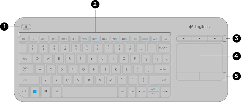 Wireless Touch Keyboard K400 Plus Setup Guide