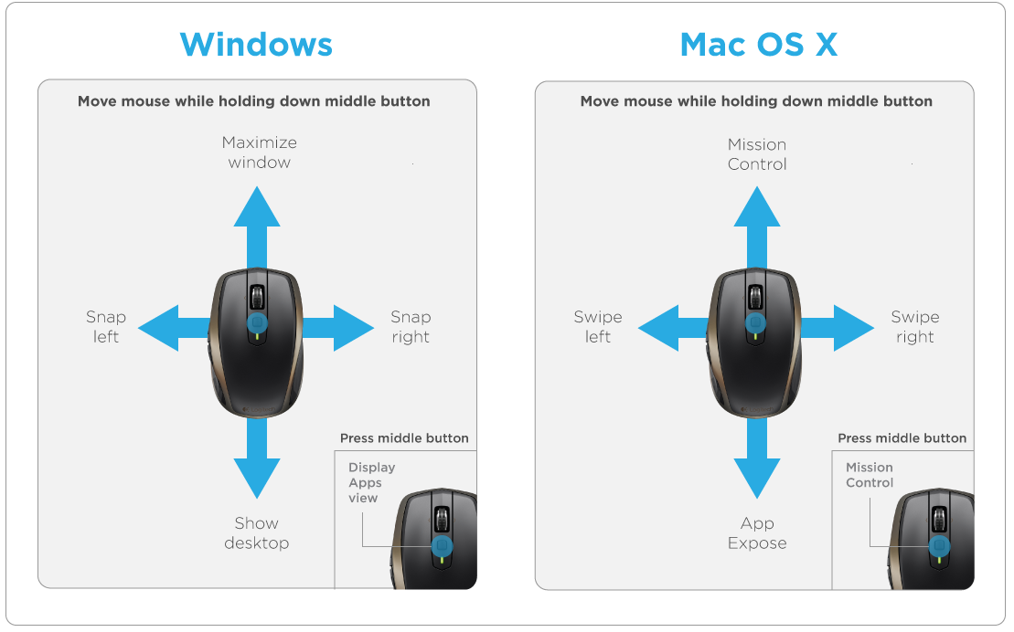 logitech options software mac download