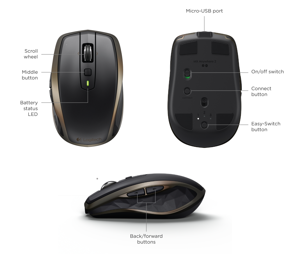 Logitech Anywhere 2 Wireless Mouse SETUP GUIDE