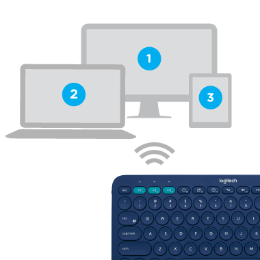Logitech Bluetooth® Multi-Device Keyboard K380 Setup Guide