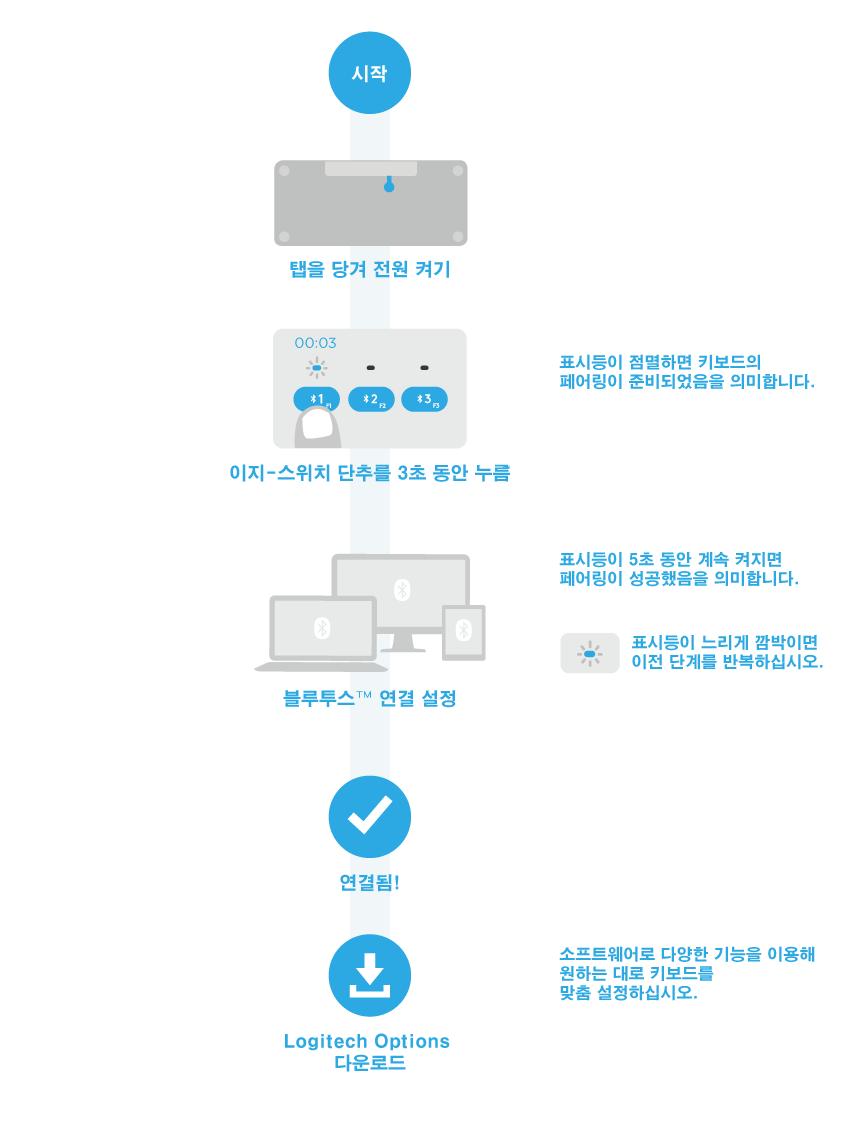 Logitech Options – Logitech Support + Download