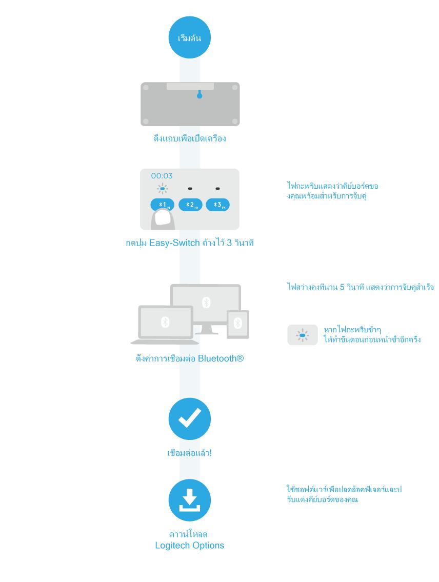 390de37f956 Logitech Options – Logitech Support + Download