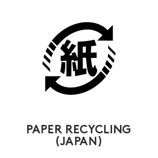 Paper Packaging Recycling