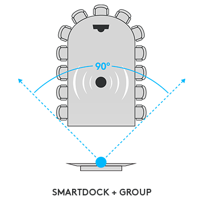 SmartDock + Group